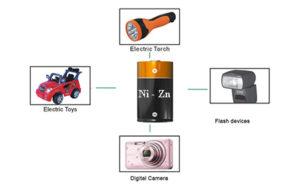 NI-ZN аккумулятор